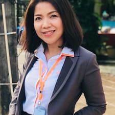 Profil utilisateur de Siyanan
