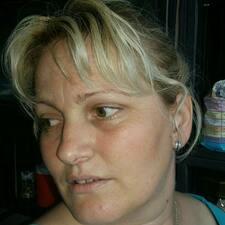 Zeljko - Profil Użytkownika