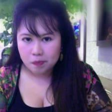 Beatrice Anne - Profil Użytkownika