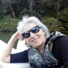 Profil Pengguna Izamara Terezinha