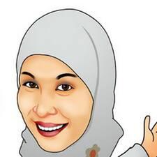 Wawat - Profil Użytkownika