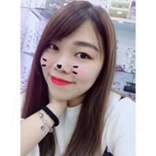 Loo felhasználói profilja
