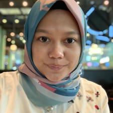 Profil korisnika Rizky Amalia