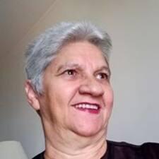 Profil utilisateur de MARIA Aldenisa