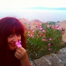 Profil Pengguna Ελενη