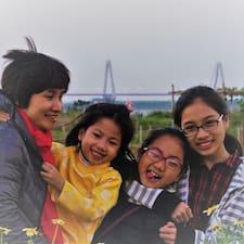 Chezlinhlinh User Profile