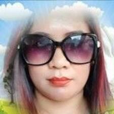 Profil utilisateur de Milleth