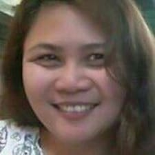 Madz User Profile