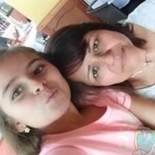 Profil utilisateur de Claudia Jimena