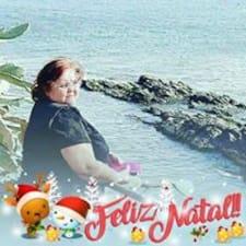 Marly felhasználói profilja