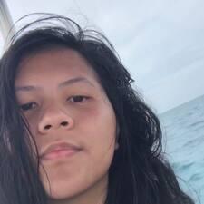 Profil utilisateur de Mikaela Chiquitita