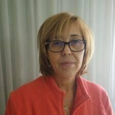 โพรไฟล์ผู้ใช้ Maria Luisa