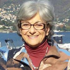Profilo utente di Teresa