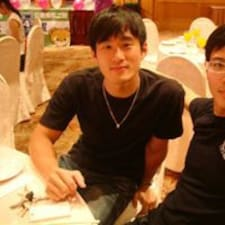 Profil Pengguna Ching-Tao