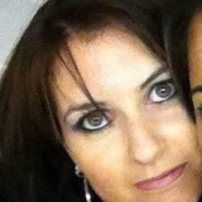Roxane Kullanıcı Profili
