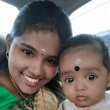 Shantha Durga User Profile