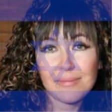 Irena - Profil Użytkownika