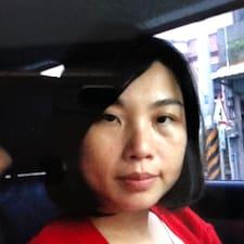 Profil korisnika Kuoan