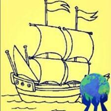Ainhoa - Uživatelský profil
