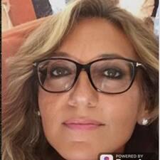 Perfil de usuario de Cristina