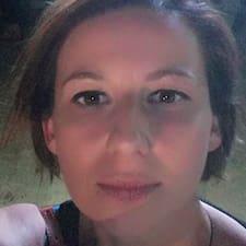 Profil utilisateur de Angelika