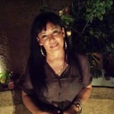 Roxana - Uživatelský profil