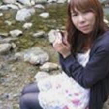 어진 felhasználói profilja