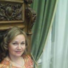 Людмила Brugerprofil