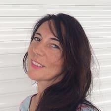 Profil utilisateur de Ti Bout Du Monde