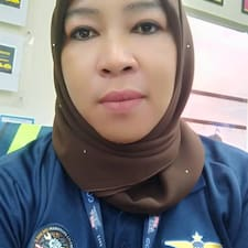 Widyawati User Profile