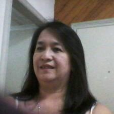 Maria Encarnita - Uživatelský profil