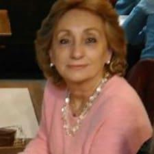 María Magdalena User Profile