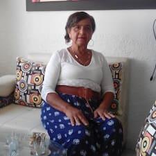 Henkilön Luz Marina käyttäjäprofiili