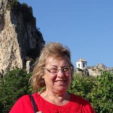 Maria De Fátima User Profile
