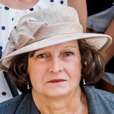 Maria Antonia Kullanıcı Profili