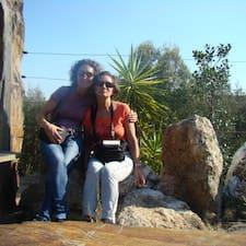 Margarida E Mercedes User Profile