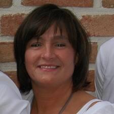 Anke Brukerprofil