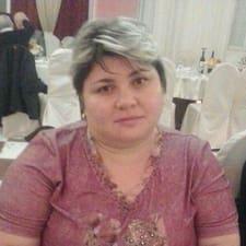 Сулахат felhasználói profilja