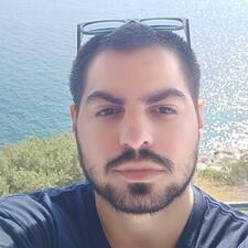 Γιώργος (George) User Profile