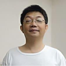 文益 - Profil Użytkownika
