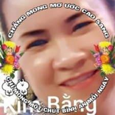 Profil utilisateur de Kimbang