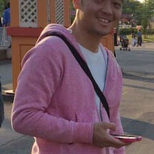 Profil utilisateur de I