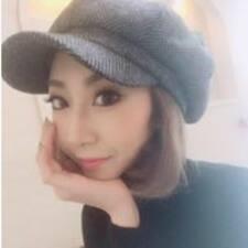 Naho felhasználói profilja