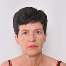 Profil korisnika Dragica