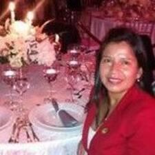 Profil utilisateur de Luz Karine