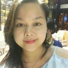Phi felhasználói profilja
