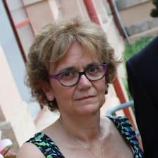 โพรไฟล์ผู้ใช้ María Belen