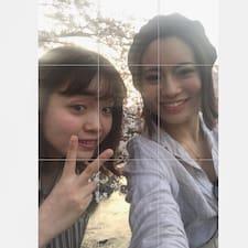 Профиль пользователя Aoi