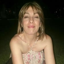 Pilar - Profil Użytkownika