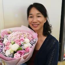 小姐 - Uživatelský profil